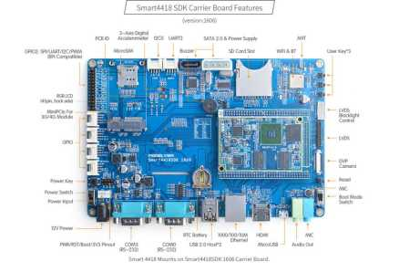 Smart4418-SDK-Features001