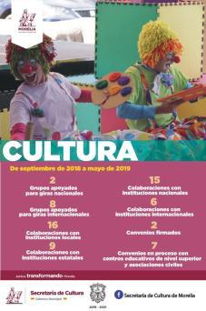 Actividades cultura2
