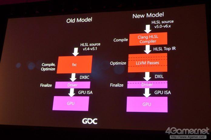 Shader Model 6.0