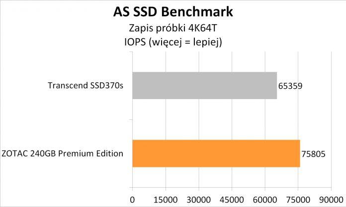 Transcend SSD370S