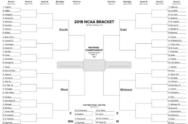 NCAA Tournament: Virginia No. 1 overall seed; Virginia Tech and Radford make the field