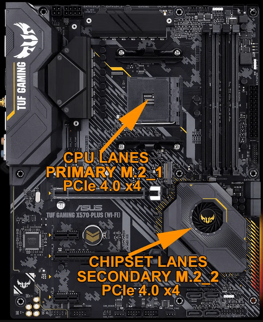 It Matters Where You Shove In That M.2 PCIe SSD 2