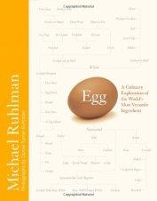 eggaculinary