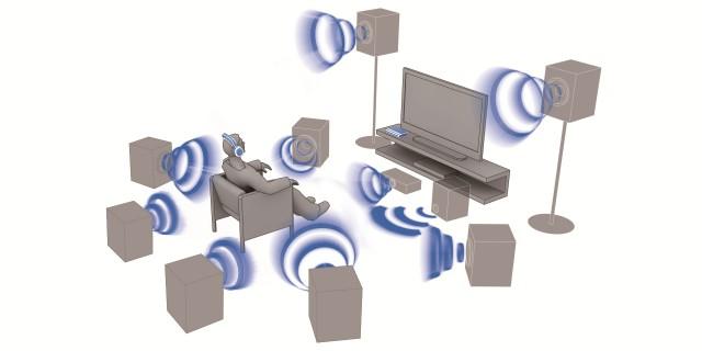 Sony_9,1 kanalni sistem