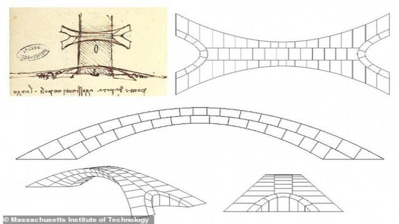 Leonardo Da Vicni most