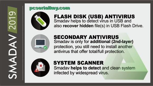 Smadav Antivirus 2019 Rev 13.0 Crack + Serial Key Free