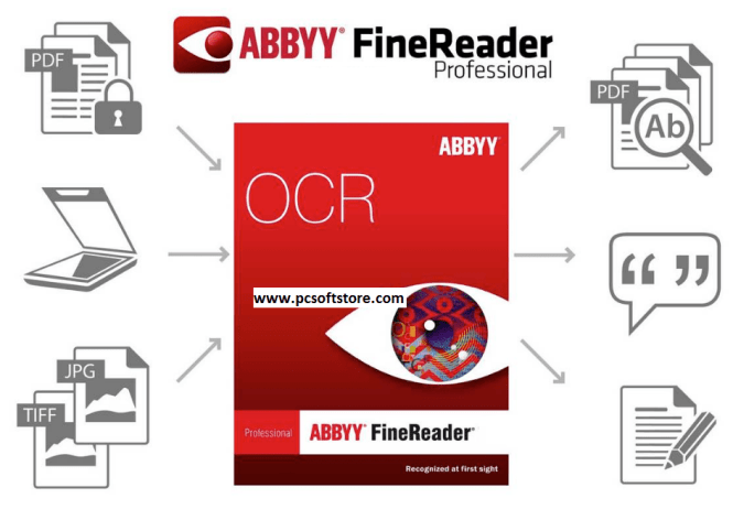 ABBYY FineReader 15.0.115.5572 Crack And Activation