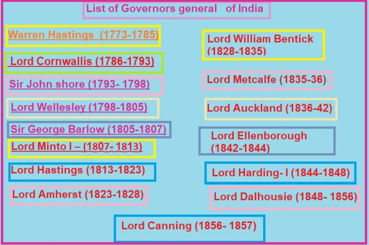 governor general of India