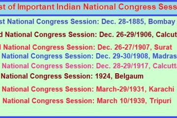 National congress sessions