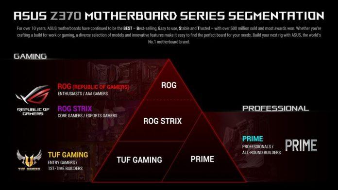 Motherboard Series Segmentation