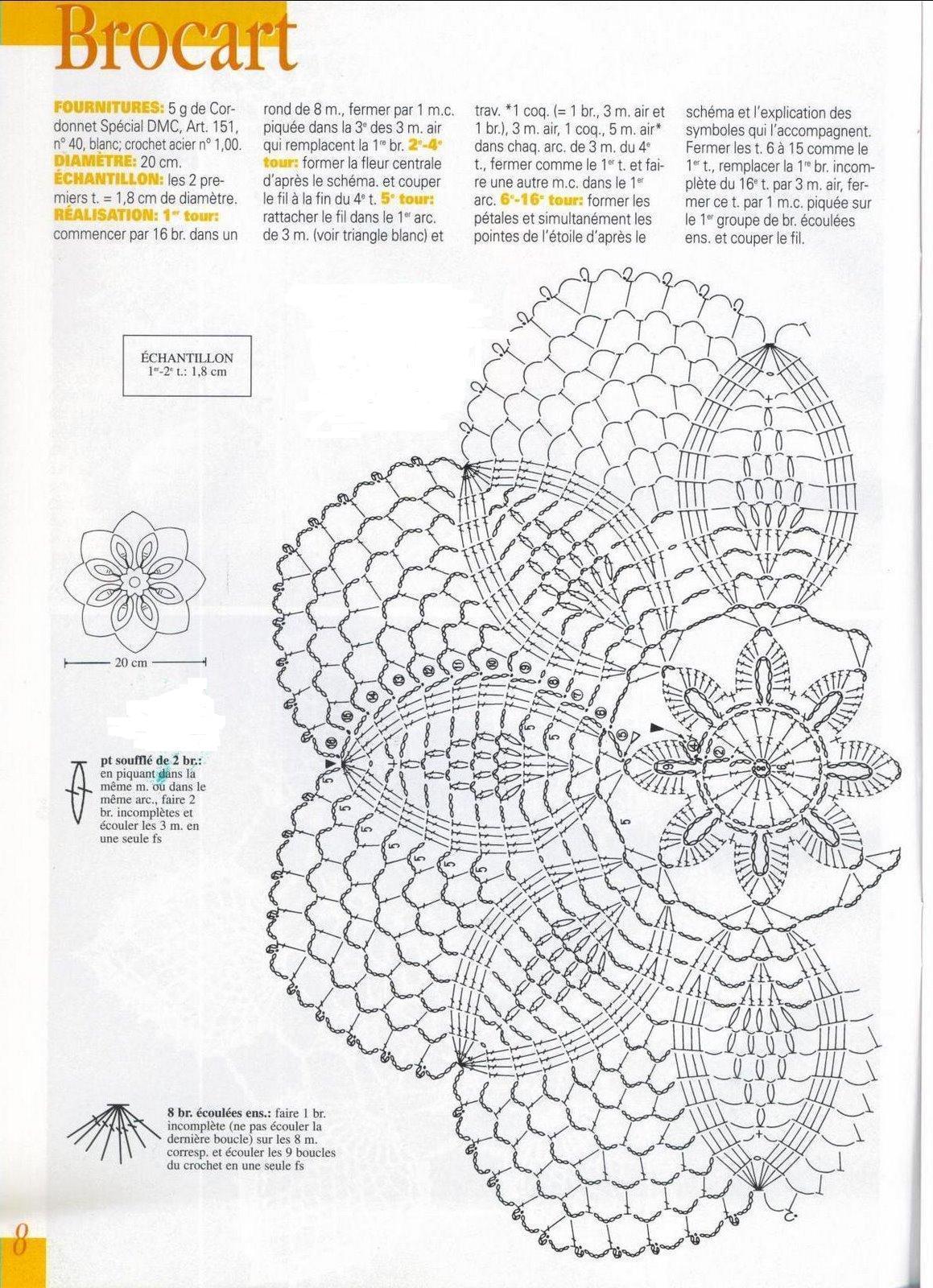 Ideas About Crochet Doily Diagram