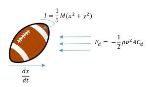 How I imagine John Urschel thinks when he's throwing a football.