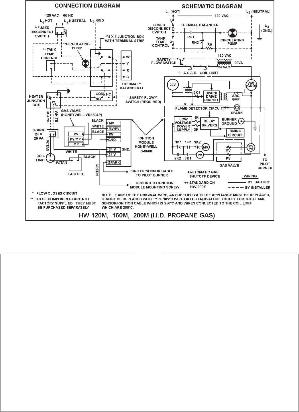 Page 16 Of A O Smith Fan Hw 120m User Guide