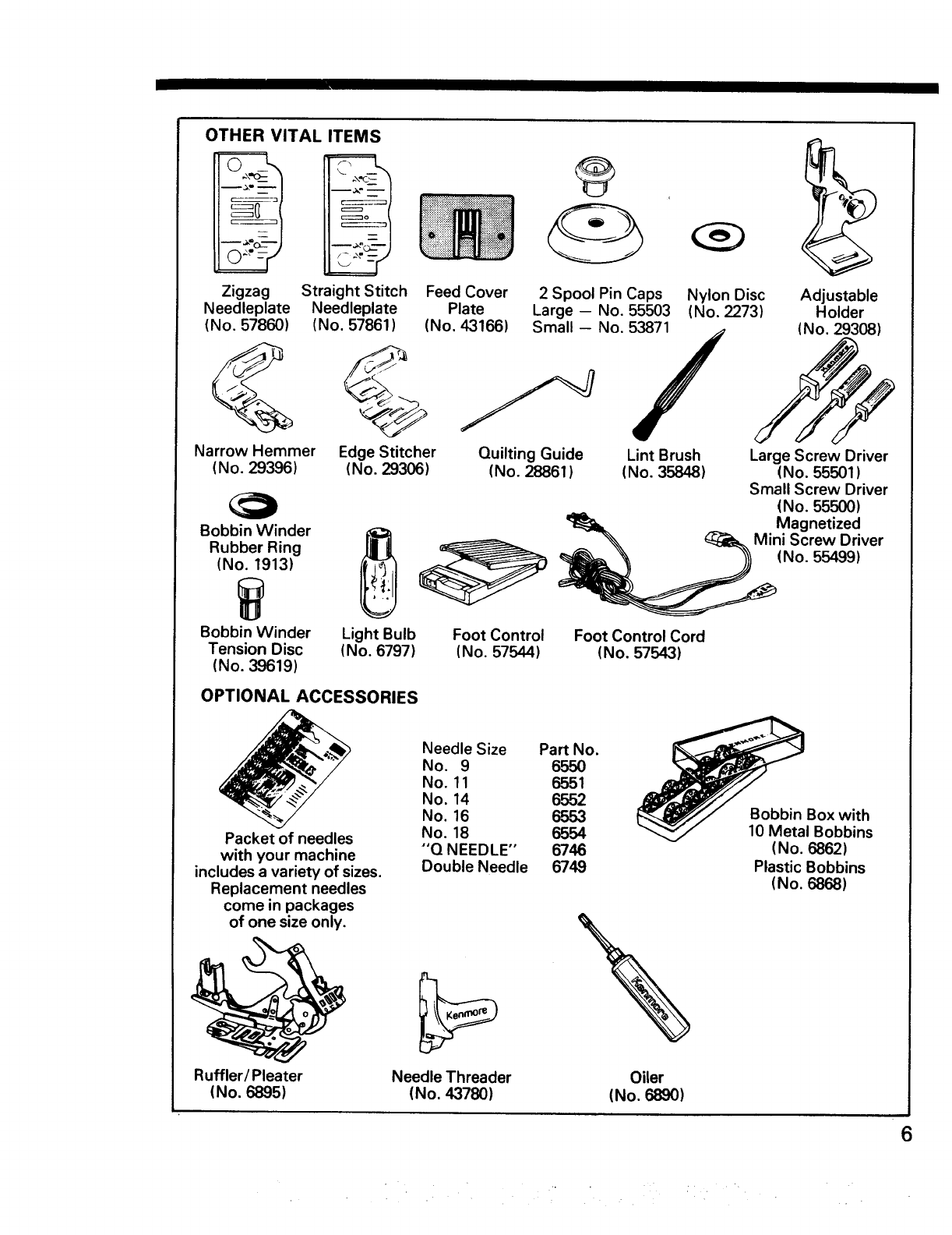 Page 7 Of Kenmore Sewing Machine User Guide