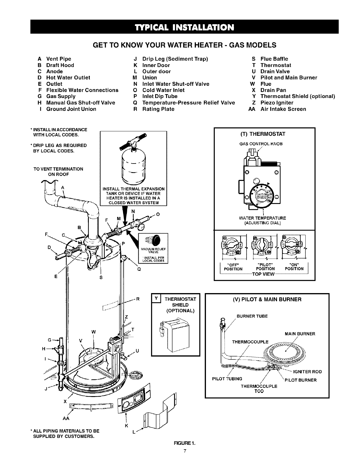 Page 7 Of Kenmore Water Heater 153 User Guide
