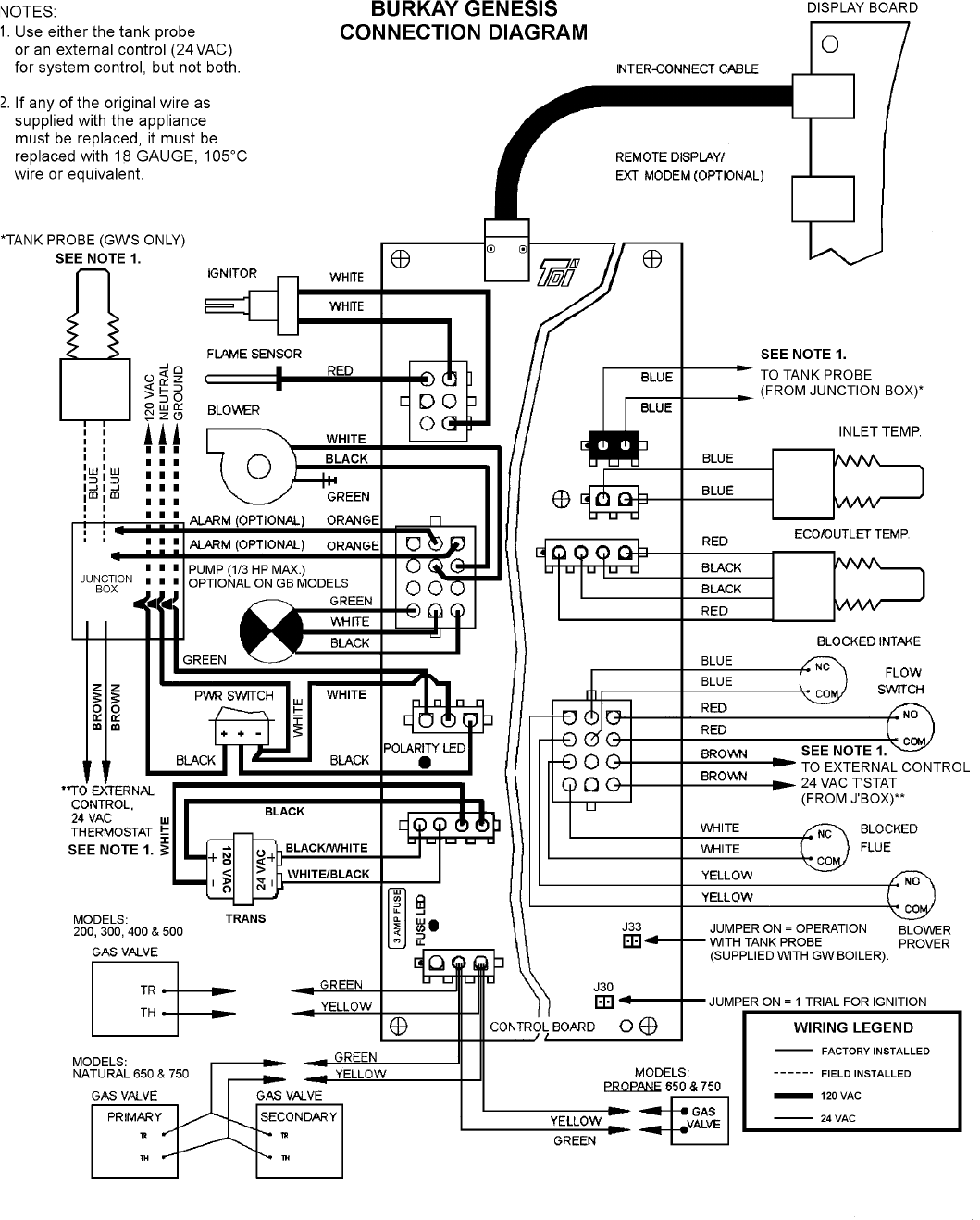 Page 9 Of A O Smith Boiler Gb Gw 500 User Guide