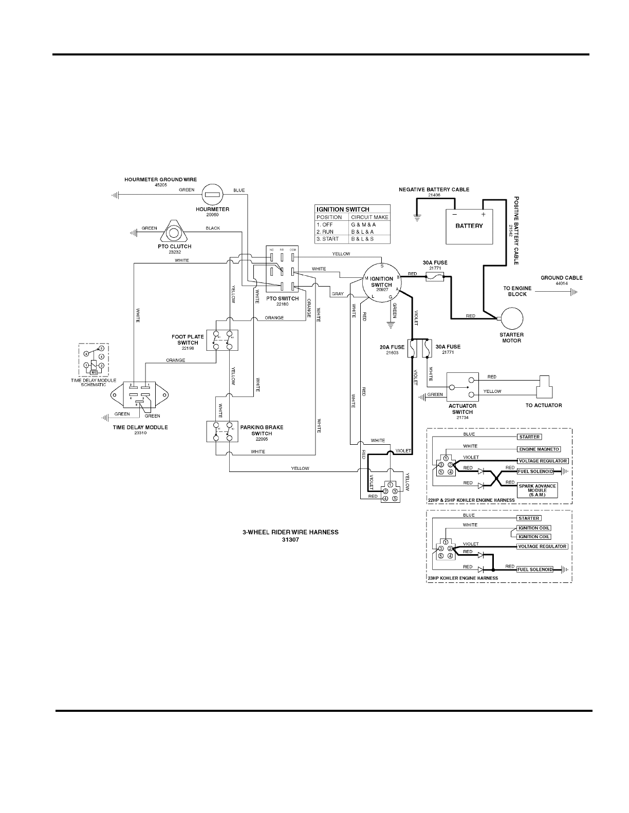Page 60 Of Ferris Industries Lawn Mower User Guide