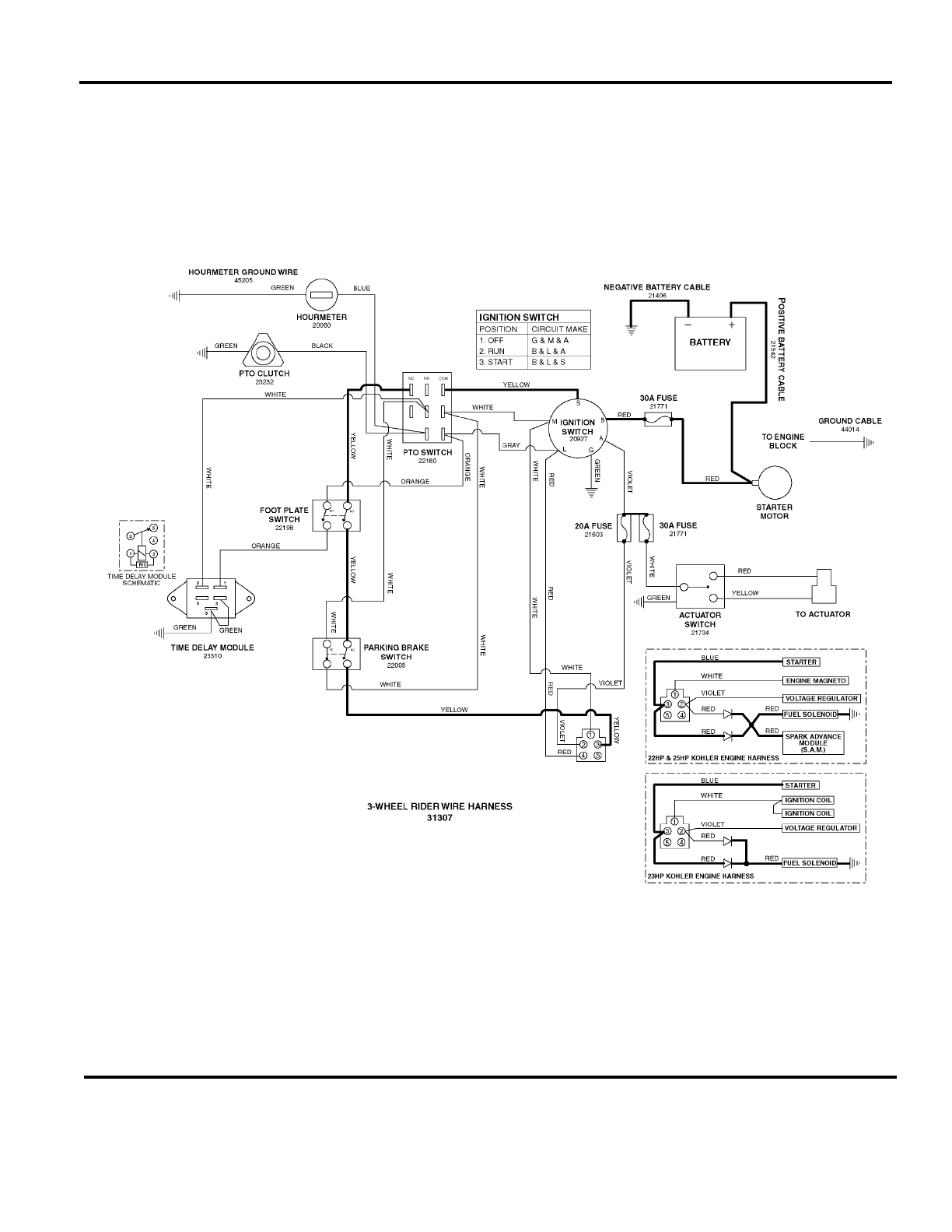 Ferris Lawn Mower Wiring Diagram Wiring Diagram