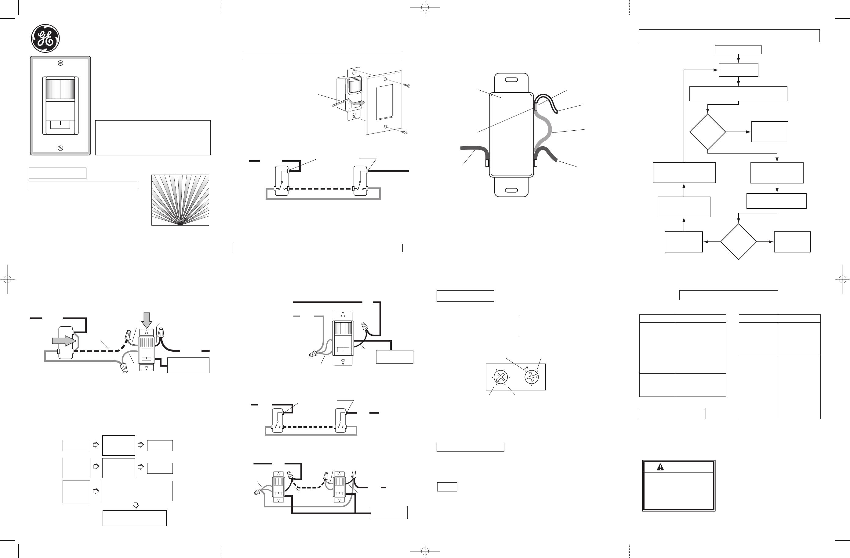 Fine Occupancy Sensor Wiring Diagram Model - Wiring Schematics and ...