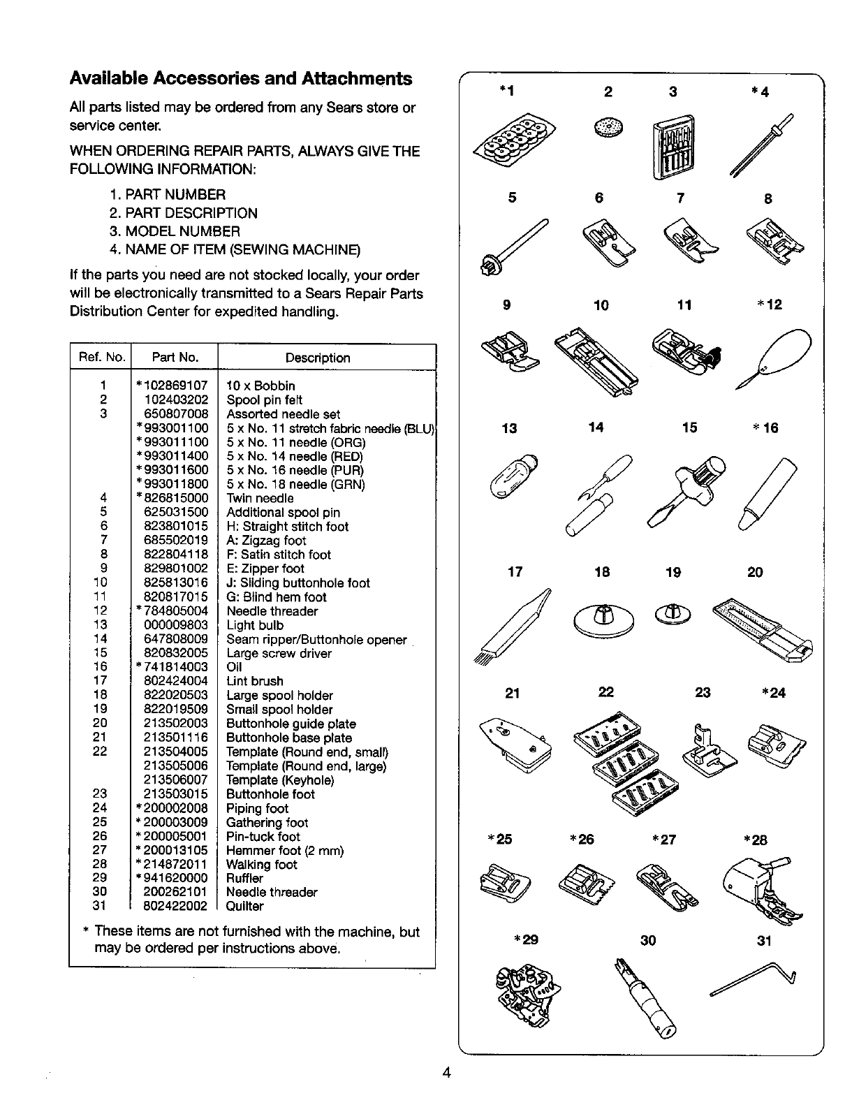 Page 12 Of Kenmore Sewing Machine 385 User Guide