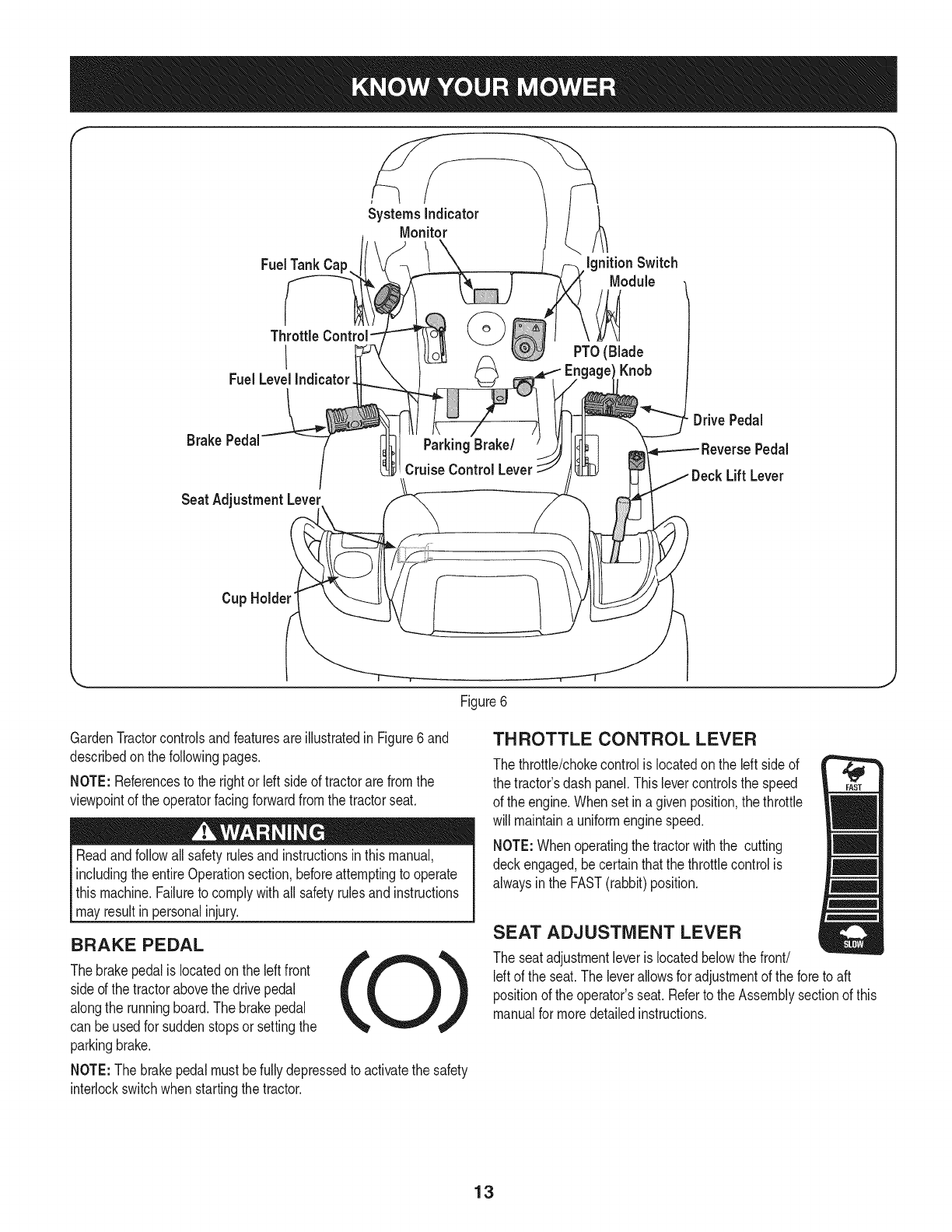 Page 13 Of Craftsman Lawn Mower 247 User Guide
