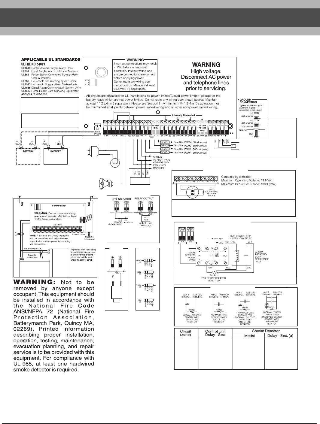 Page 62 Of Dsc Home Security System Pc Pc Pc
