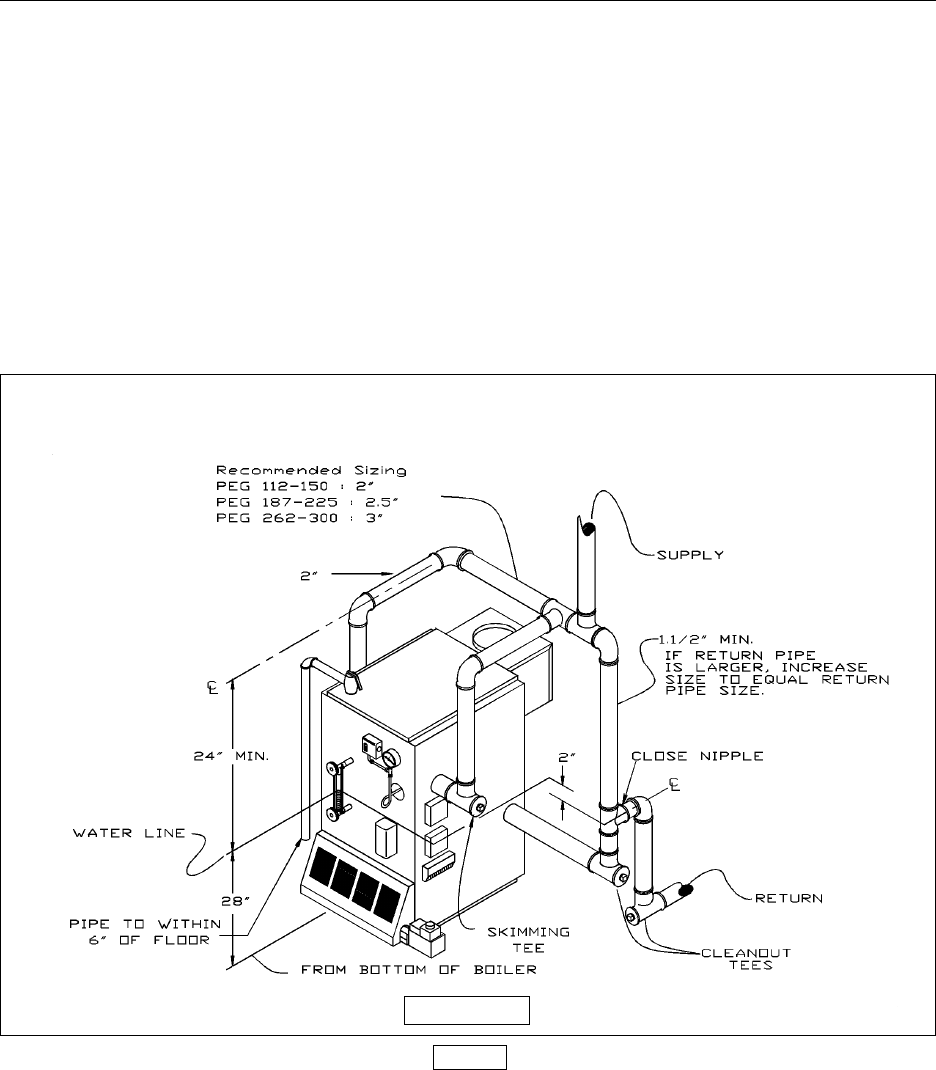 Steam boiler wiring diagram somurich