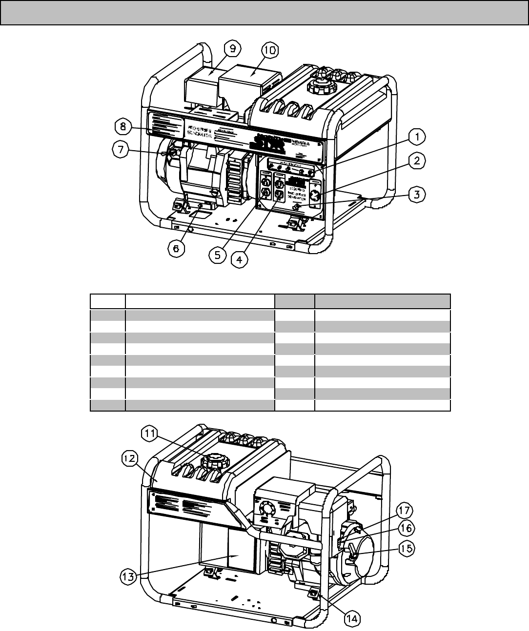 Page 4 Of North Star Portable Generator Ppg User
