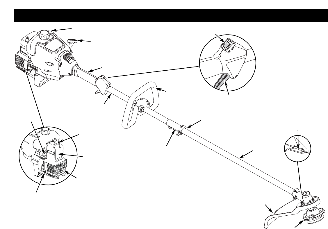 Page 5 Of Craftsman Trimmer 316 User Guide