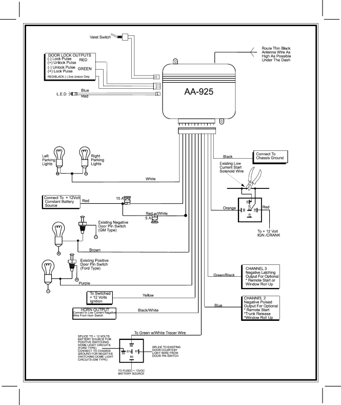 2004 pontiac grand prix wiring diagram wiring diagram 2000 pontiac grand prix fuse diagram wiring diagrams