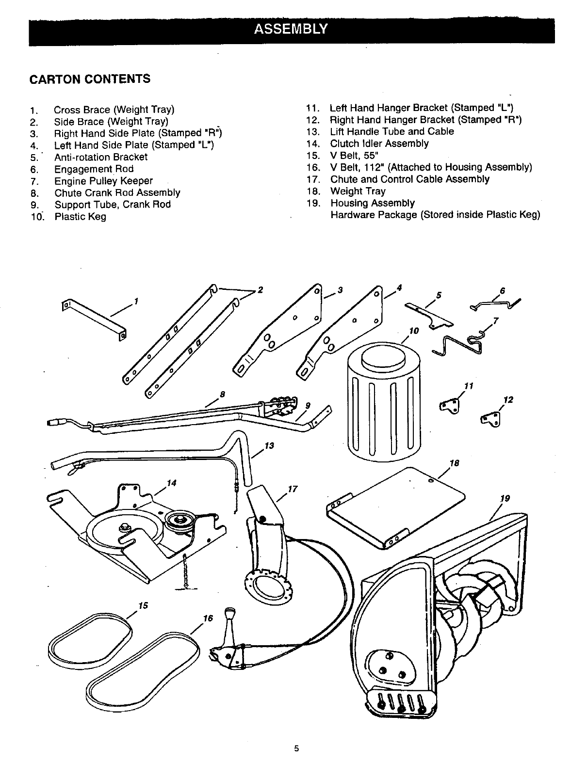Page 5 Of Craftsman Snow Blower 486 User Guide