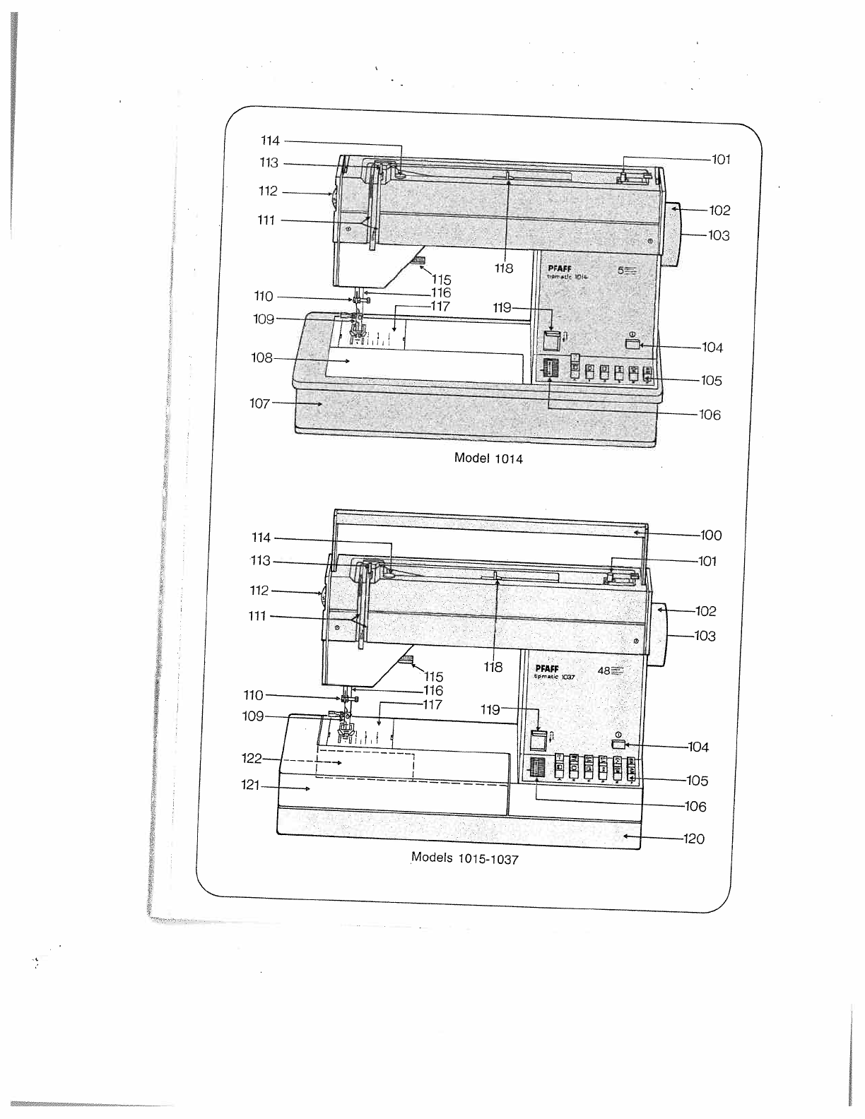 Page 3 Of Pfaff Sewing Machine User Guide