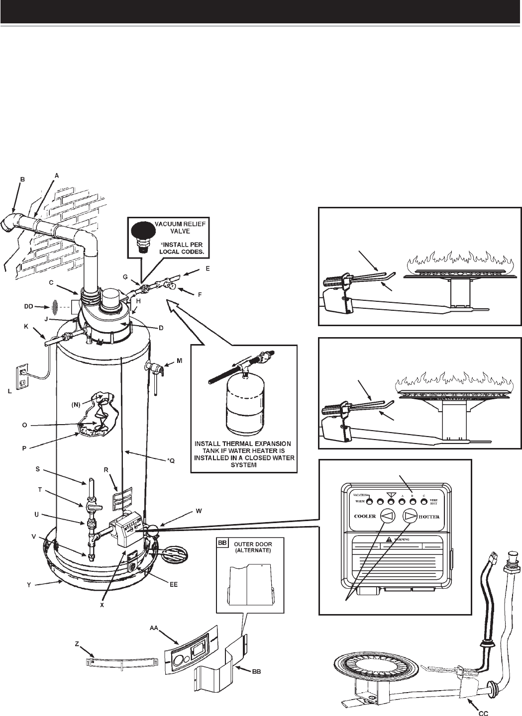 Page 7 Of Maytag Water Heater Hvn Vcga User Guide