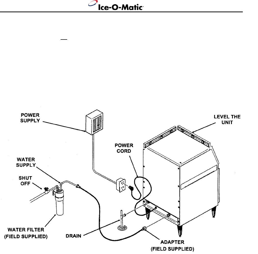 Page 5 Of Ice O Matic Ice Maker Iceu060 User Guide