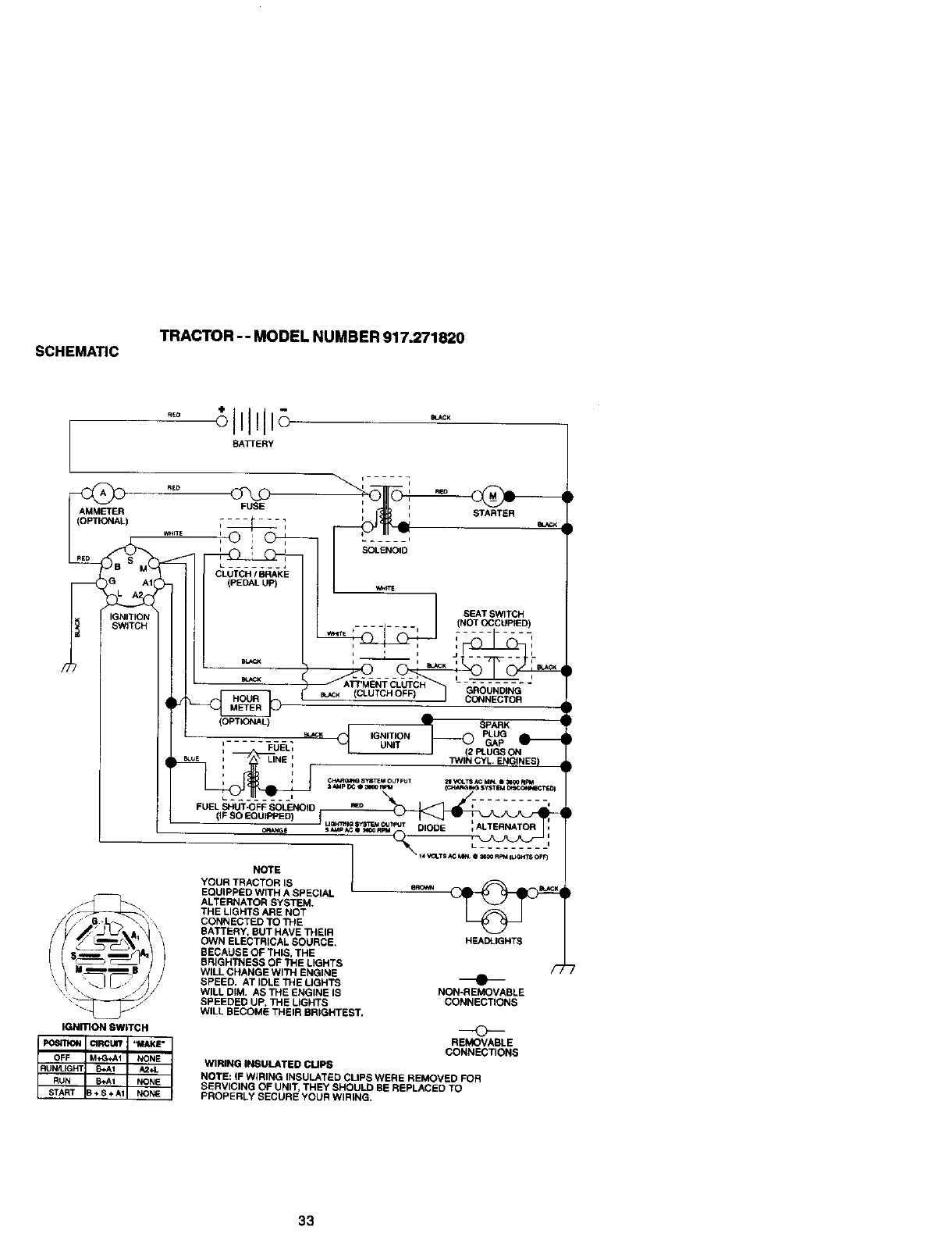 Page 33 Of Craftsman Lawn Mower 917 User Guide