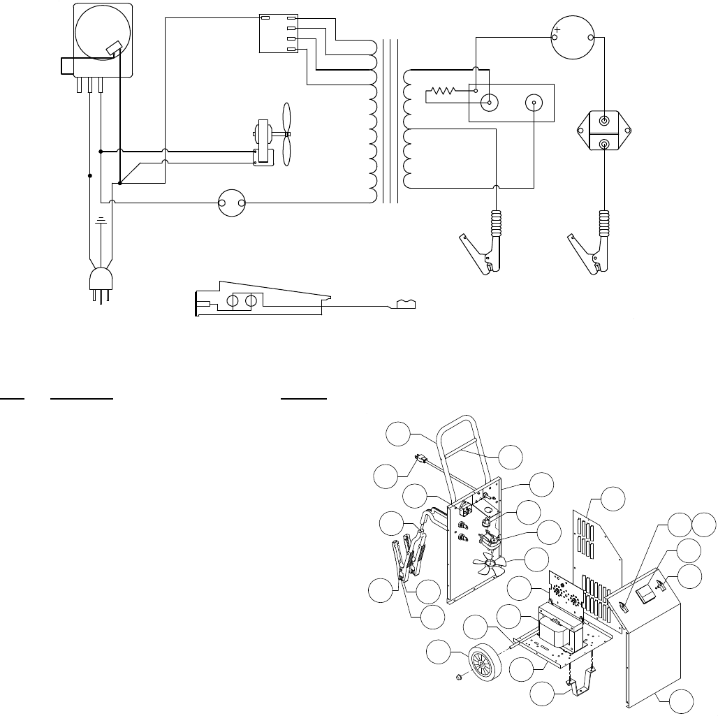 Page 5 Of Associated Equipment Battery Charger User