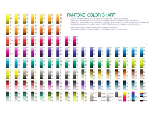 Cmyk Color Codes Pdf – Sample Cmyk Color Chart