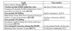 pdgi-2015-materi-balikpapan-dentistry-2