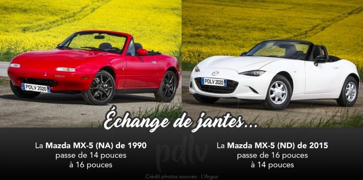 Mazda MX-5 échange de jantes