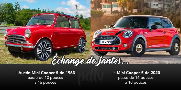Mini Cooper S échange de jantes
