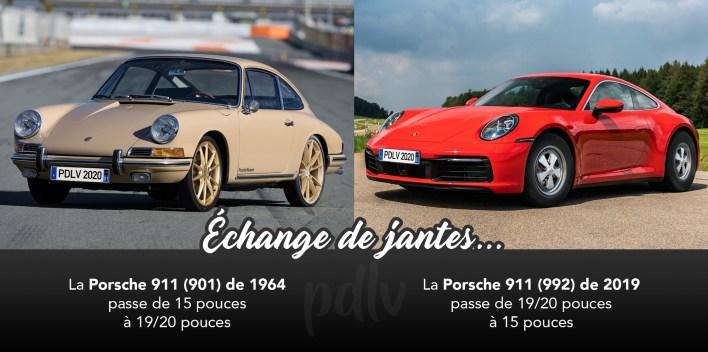 Porsche 911 échange de roue