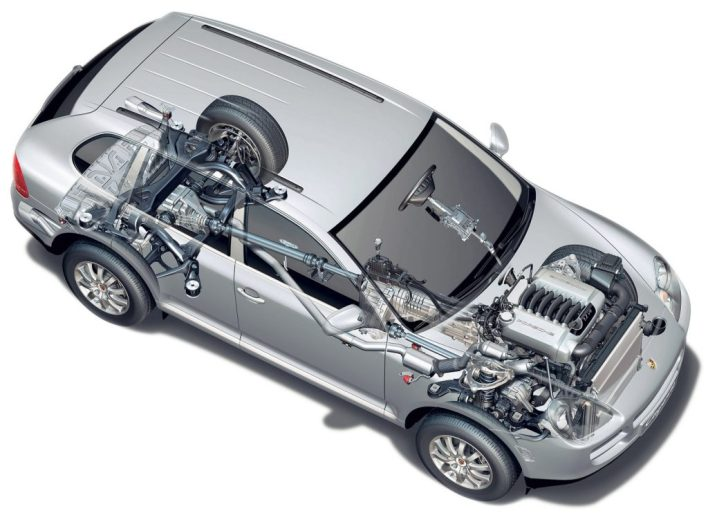 Porsche Cayenne vue éclatée
