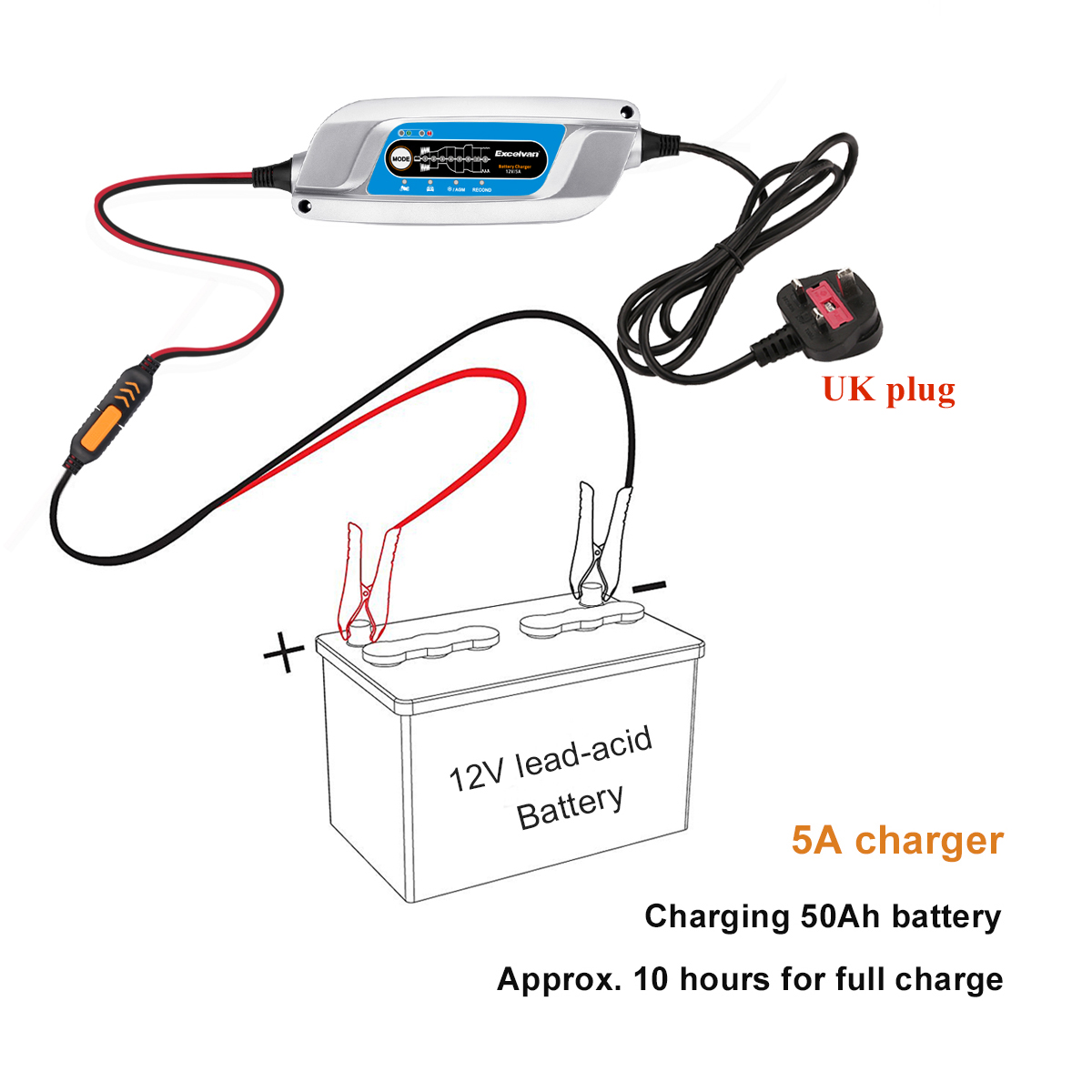 8 Stage Car Battery Charger And Maintainer 12v Trickle Rv
