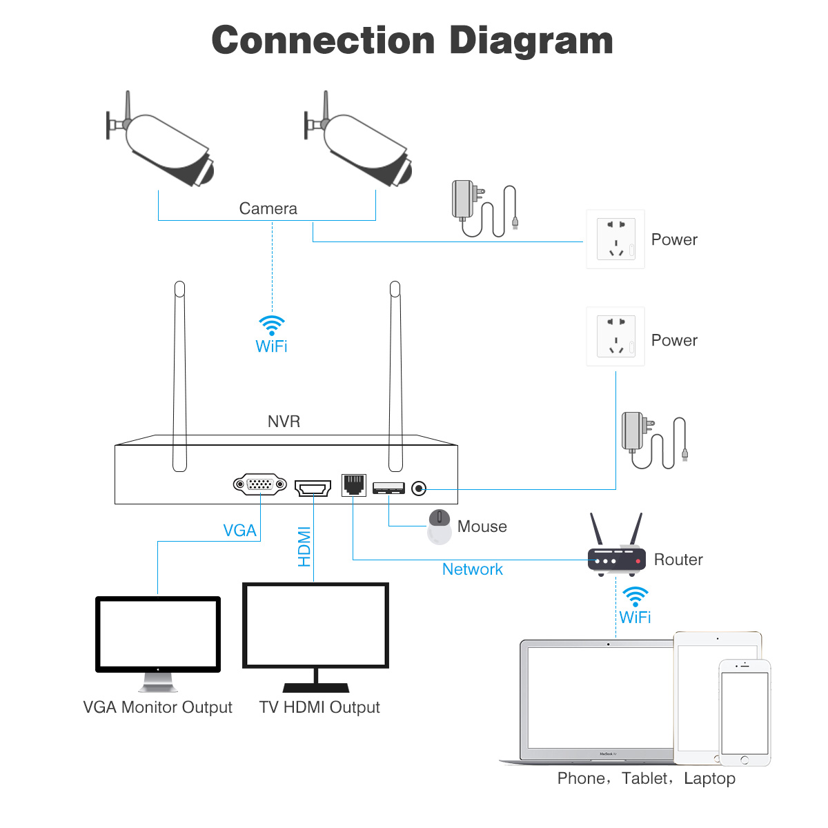4ch Wifi P Cctv Dvr 2 X Wireless Ip Camera Outdoor