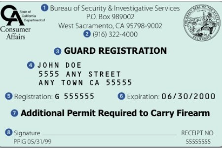 security guard exam questions and answers » Free Professional Resume ...