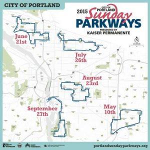 Sunday Parkways