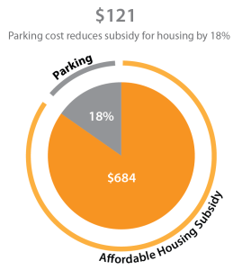 Parking Costs in Perspective 3-01