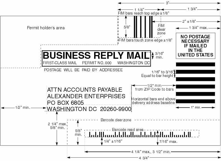 Domestic Mail Manual S922 Business Reply Mail Brm