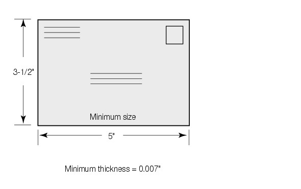 shows the minimum size dimensions for a