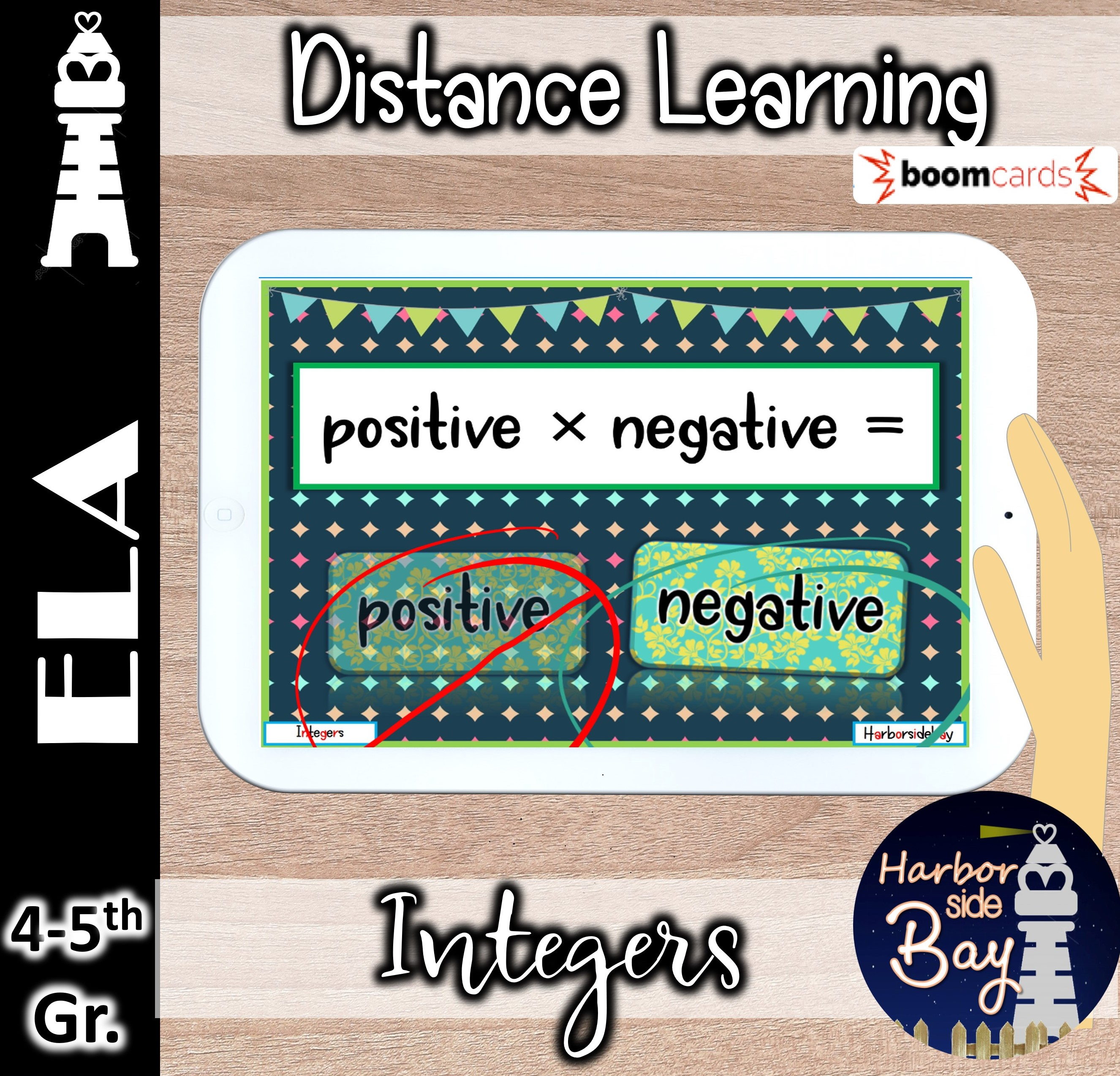 Multiplying Integers Positive And Negative Numbers